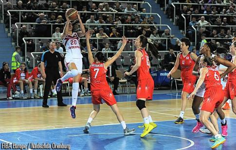Un momento del partido, con Dimitrakou ensayando el tiro (Foto: FIBA Europe/Nadezhda Orenburg)