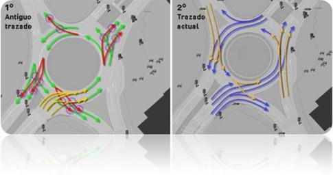 Infografías del tráfico antes y después de los cambgios en la rotonda (Fuente: Ayuntamiento de Rivas)